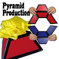 Pyramid-Production
