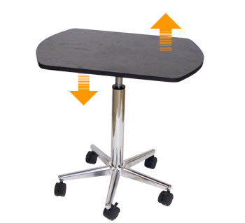 Roll-On-Table